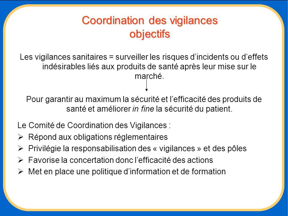 Coordination des vigilances objectifs