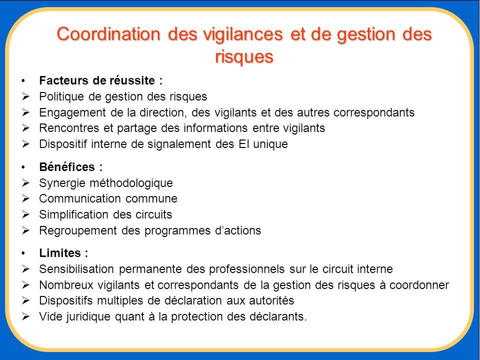 Coordination des vigilances et de gestion des risques