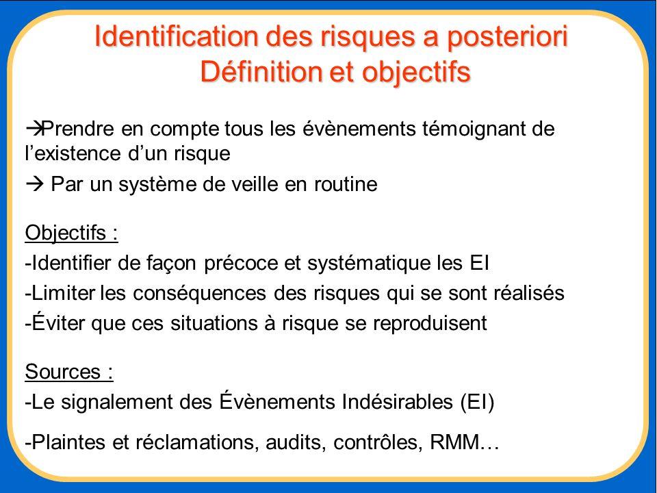 Identification des risques a posteriori Définition et objectifs