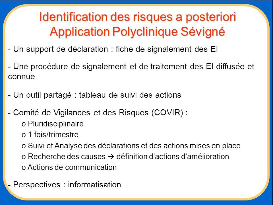 Identification des risques a posteriori Application Polyclinique Sévigné