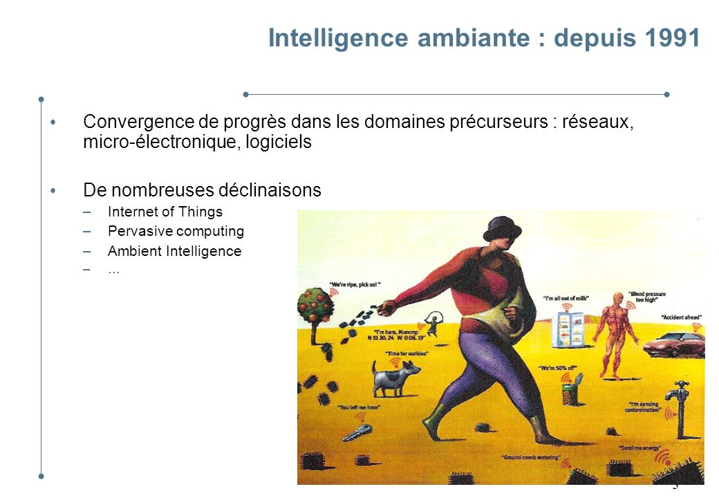 Intelligence ambiante : depuis 1991