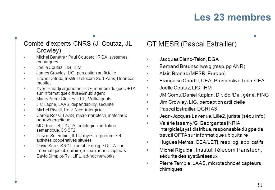 Les 23 membres GT MESR (Pascal Estrailler)