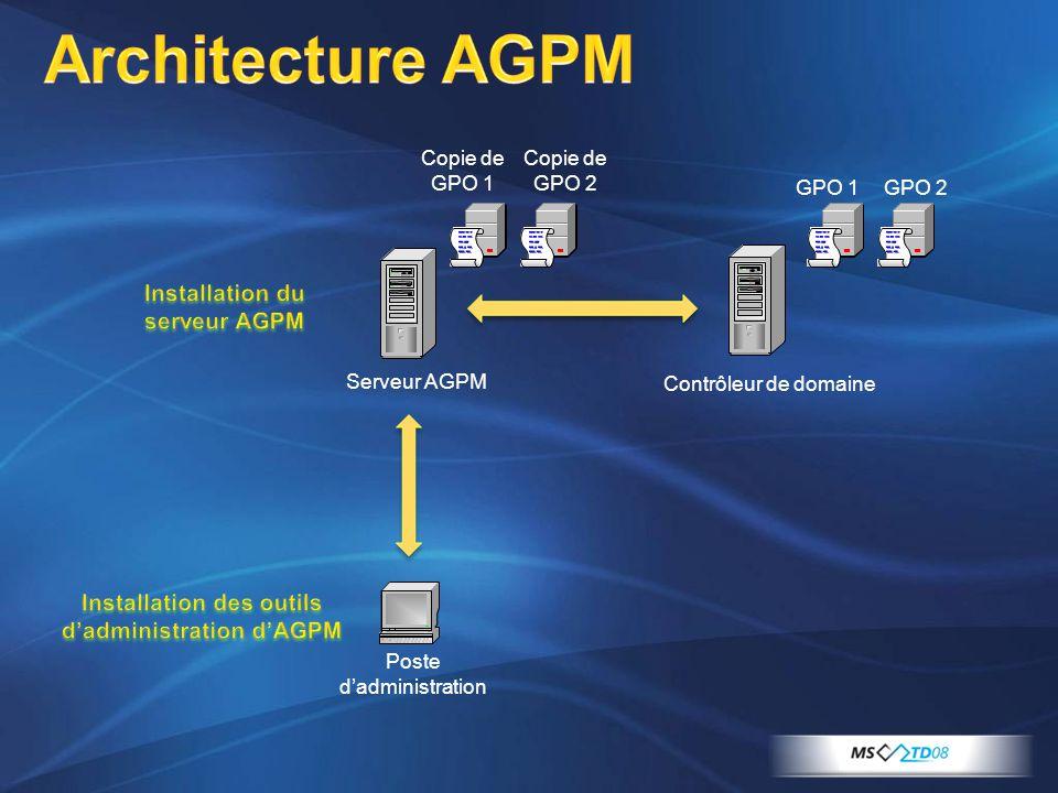 Architecture AGPM Installation du serveur AGPM