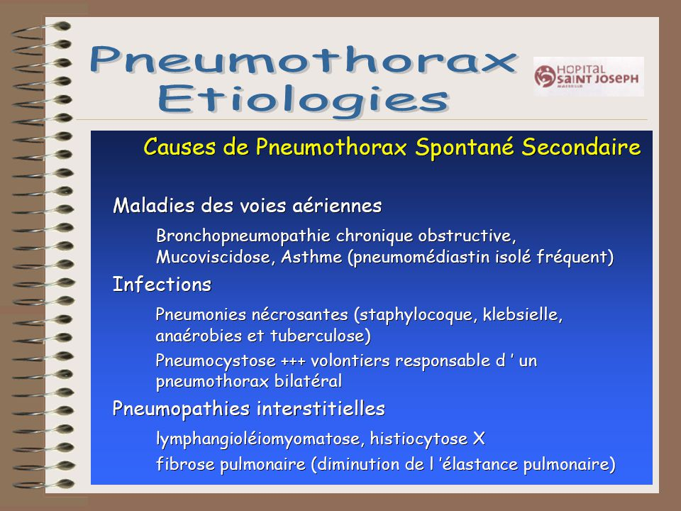 Pneumothorax Etiologies