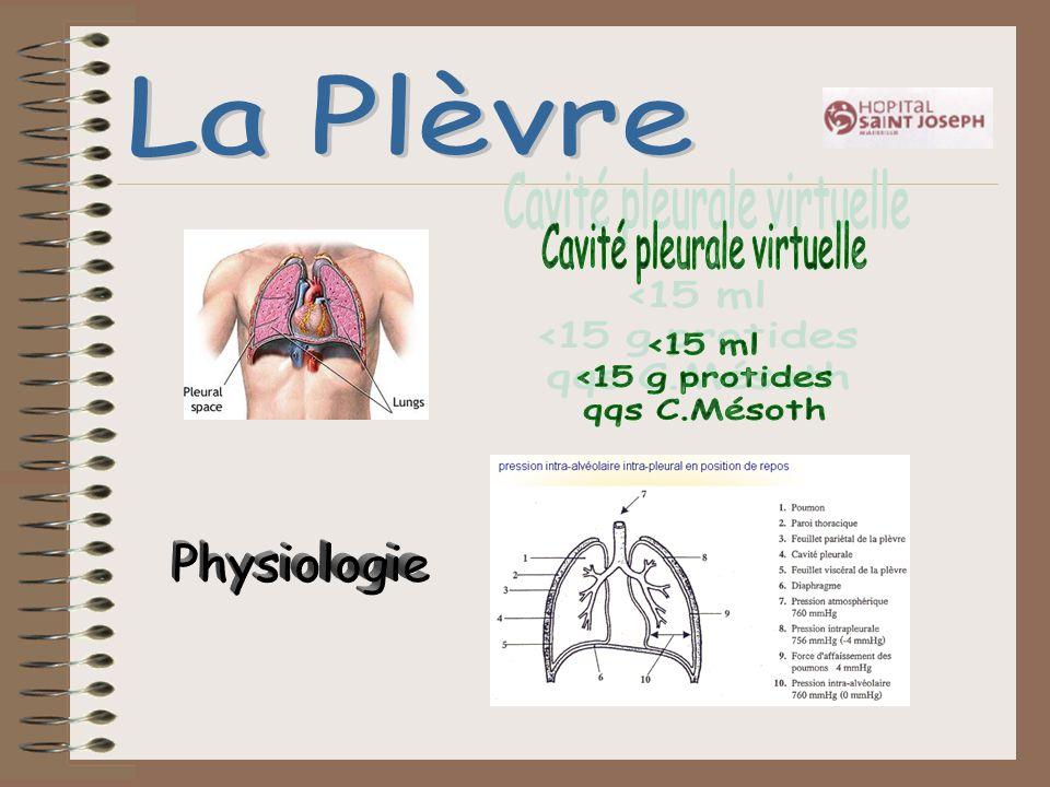 Cavité pleurale virtuelle