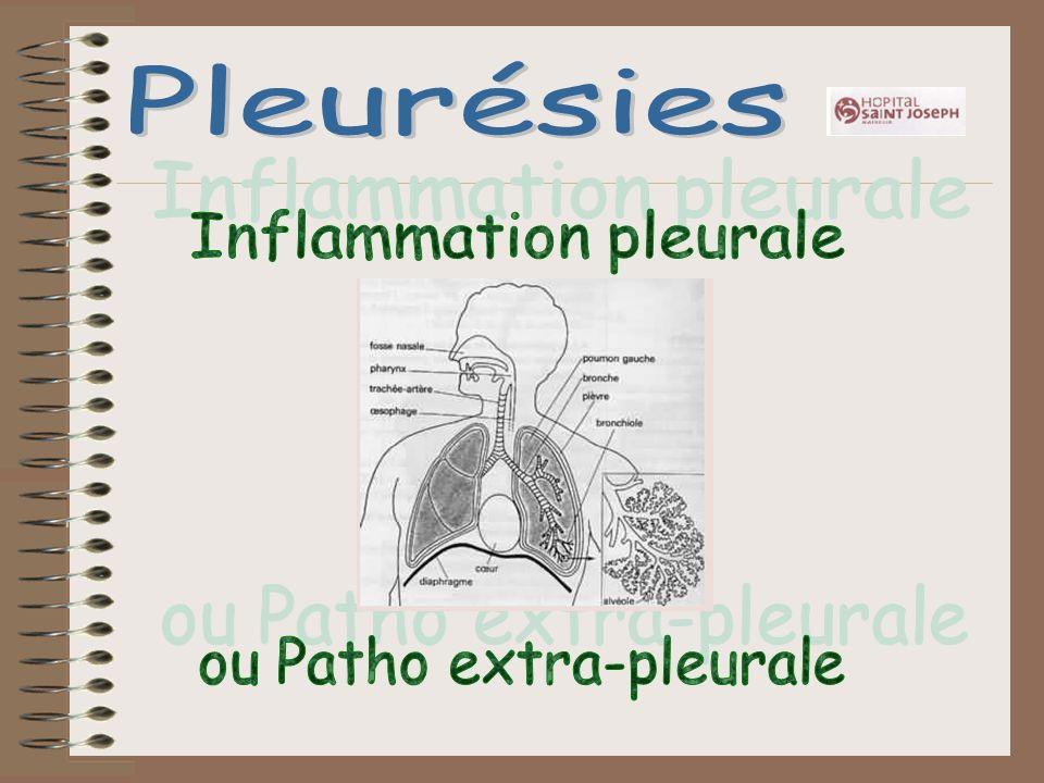 Pleurésies Inflammation pleurale ou Patho extra-pleurale