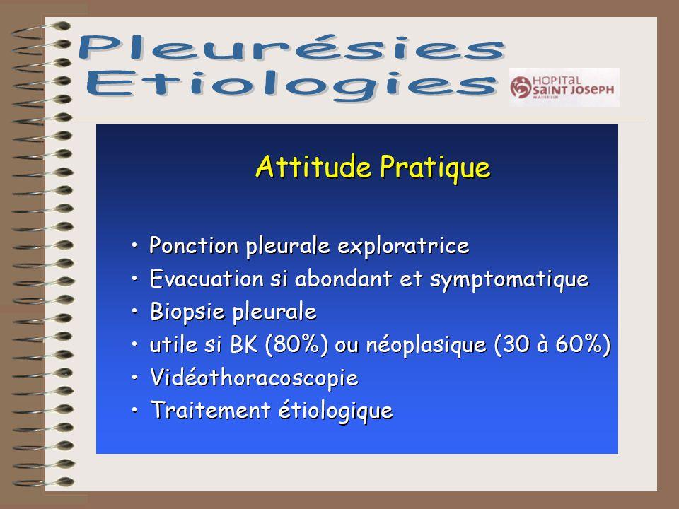 Pleurésies Etiologies