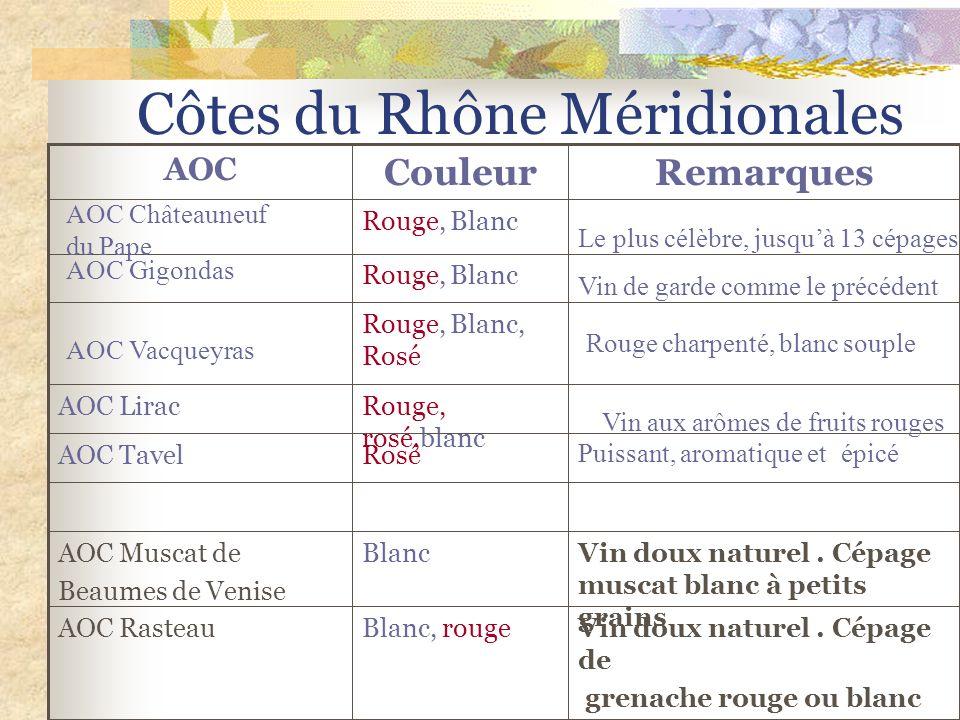 Côtes du Rhône Méridionales
