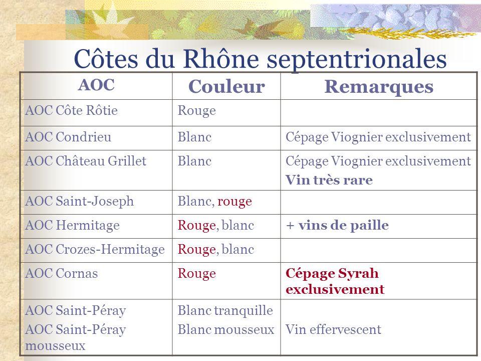 Côtes du Rhône septentrionales