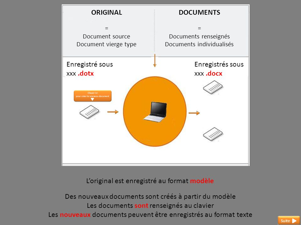 MODÈLE ORIGINAL DOCUMENTS