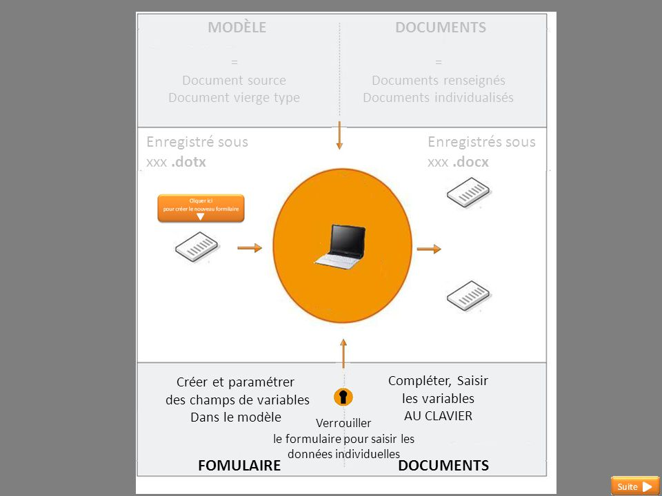 MODÈLE DOCUMENTS FOMULAIRE DOCUMENTS