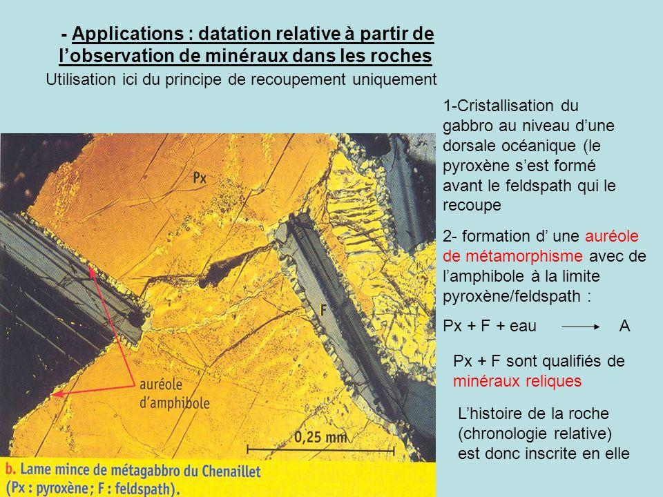 - Applications : datation relative à partir de l'observation de minéraux dans les roches
