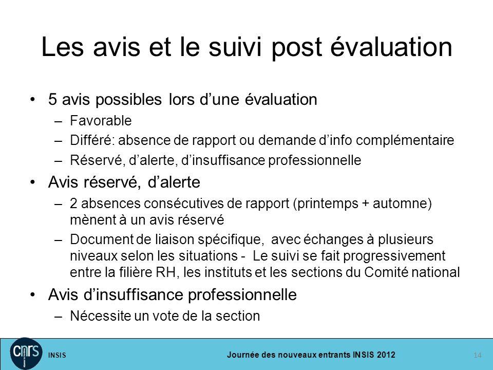 Les avis et le suivi post évaluation