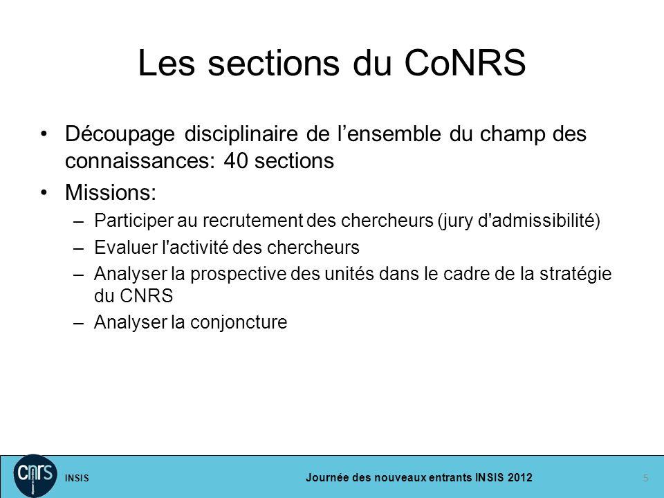Les sections du CoNRS Découpage disciplinaire de l'ensemble du champ des connaissances: 40 sections.