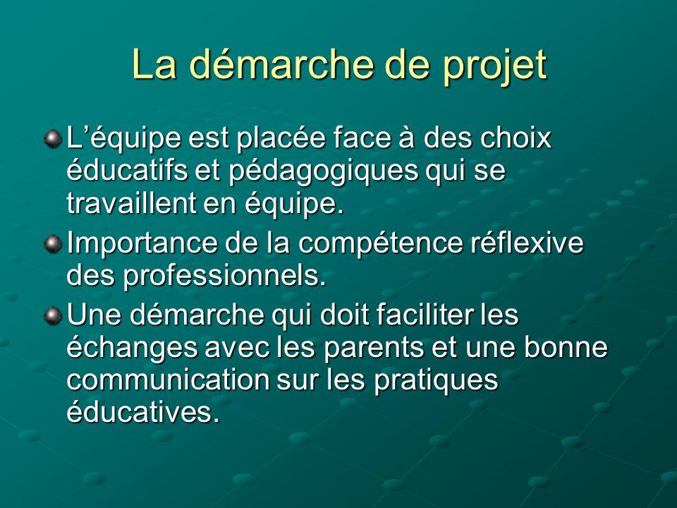 La démarche de projet L'équipe est placée face à des choix éducatifs et pédagogiques qui se travaillent en équipe.