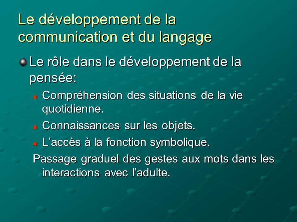 Le développement de la communication et du langage