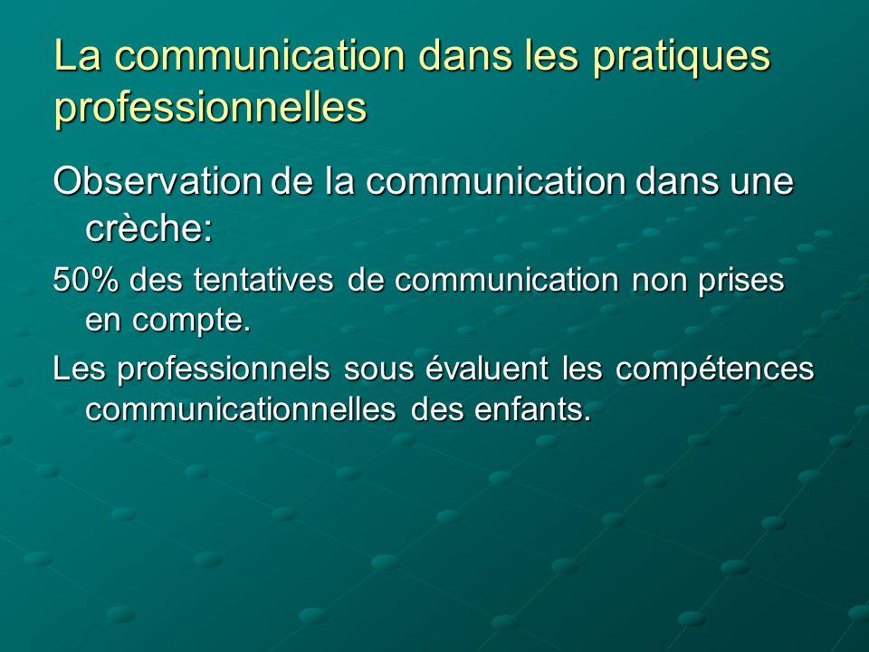 La communication dans les pratiques professionnelles