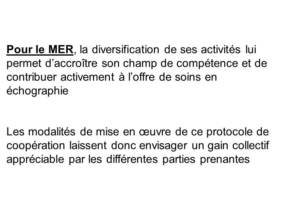 Pour le MER, la diversification de ses activités lui permet d'accroître son champ de compétence et de contribuer activement à l'offre de soins en échographie