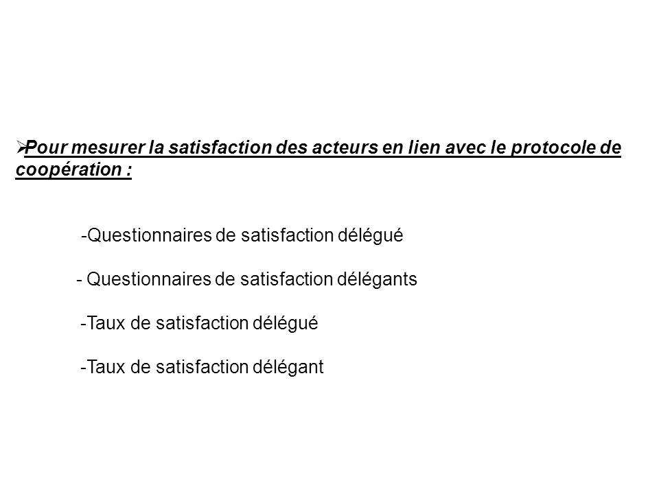 Pour mesurer la satisfaction des acteurs en lien avec le protocole de coopération :