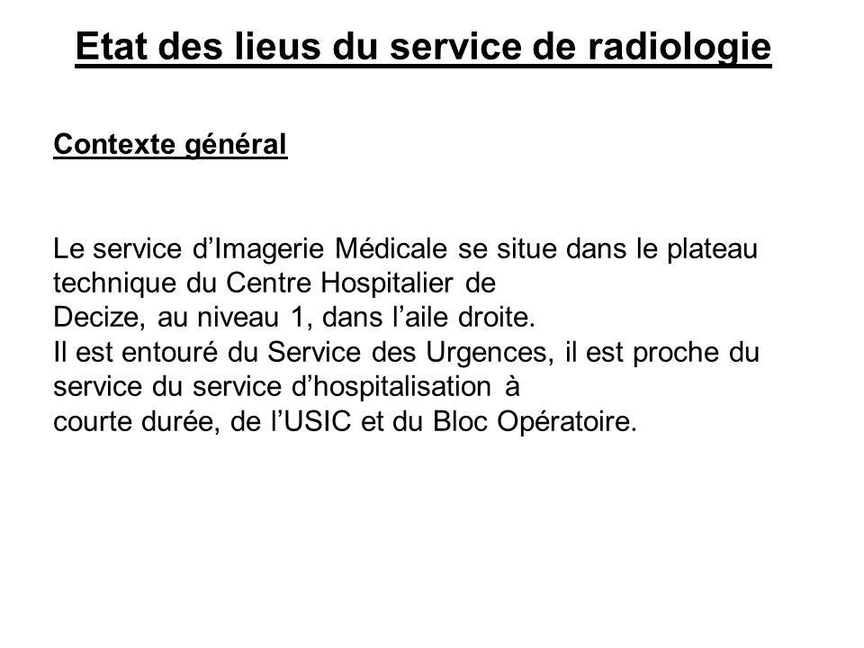 Etat des lieus du service de radiologie