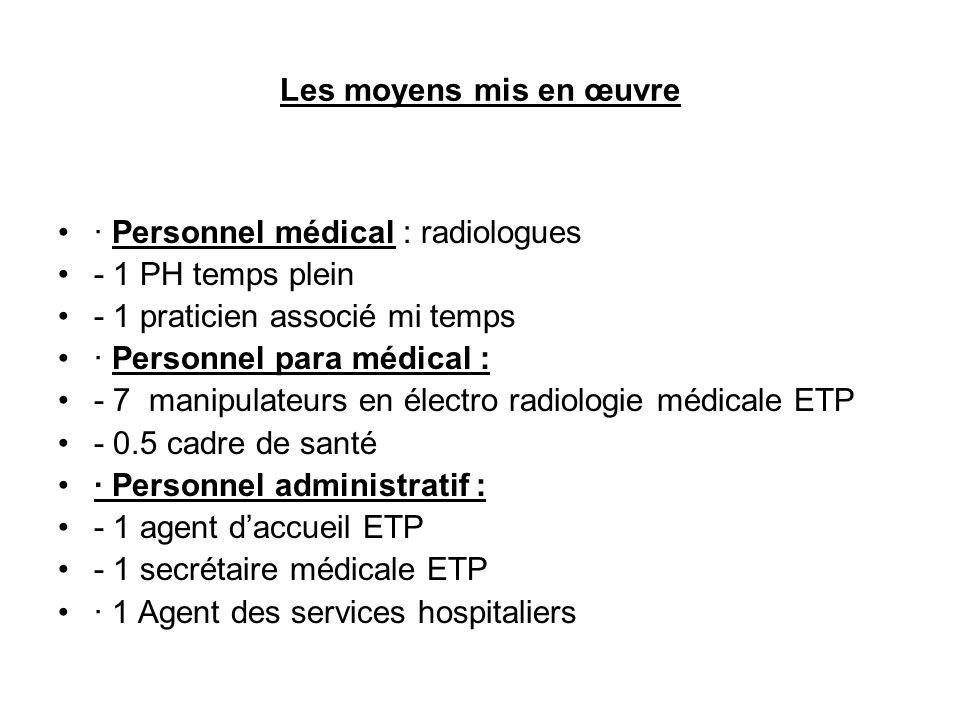 Les moyens mis en œuvre · Personnel médical : radiologues. - 1 PH temps plein. - 1 praticien associé mi temps.