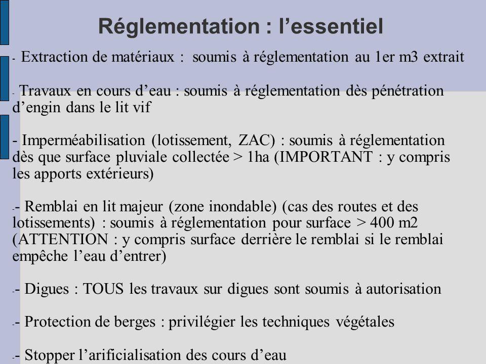 Réglementation : l'essentiel