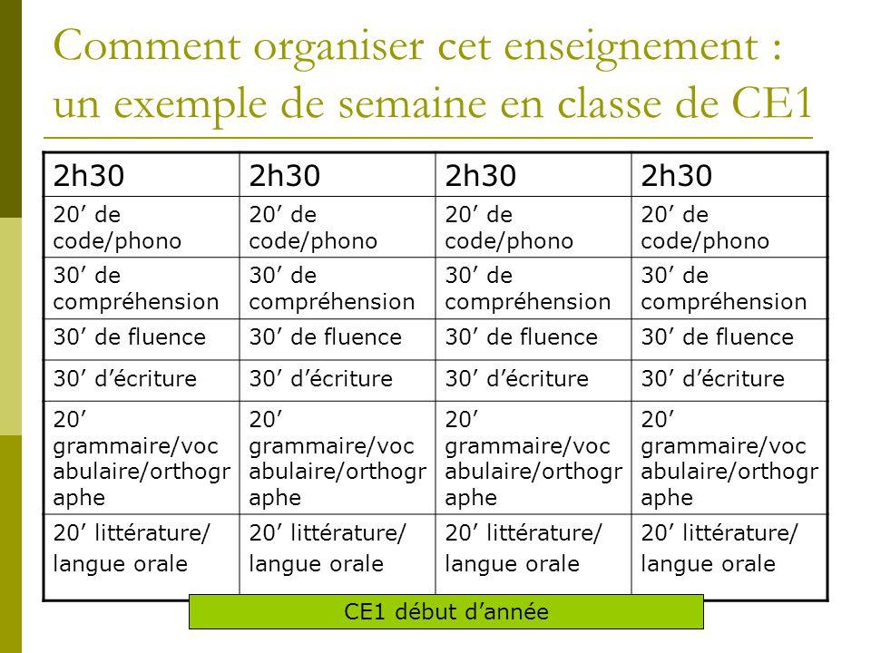 Comment organiser cet enseignement : un exemple de semaine en classe de CE1