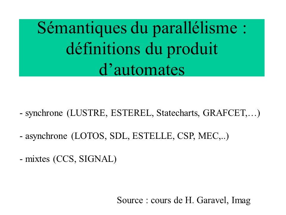Sémantiques du parallélisme : définitions du produit d'automates
