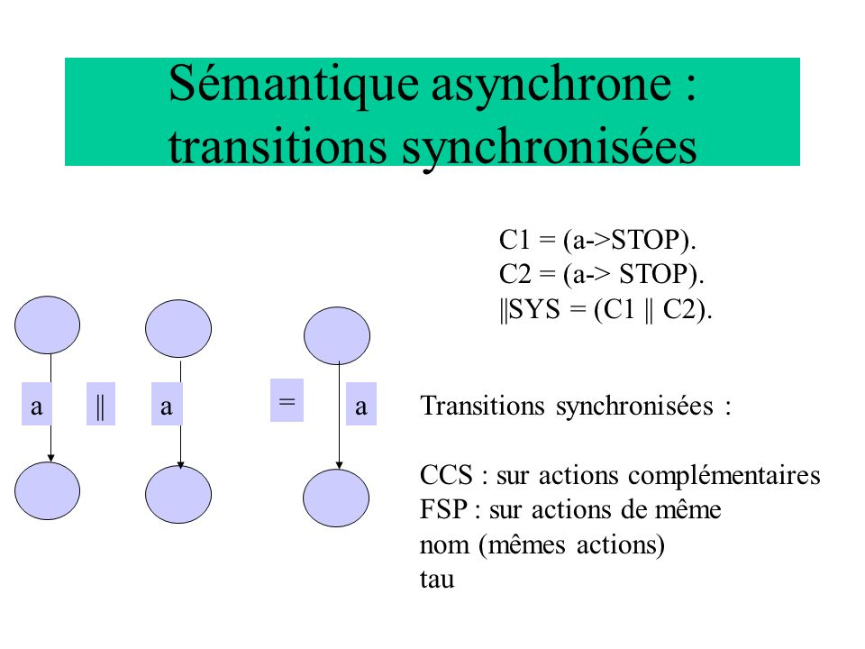 Sémantique asynchrone : transitions synchronisées