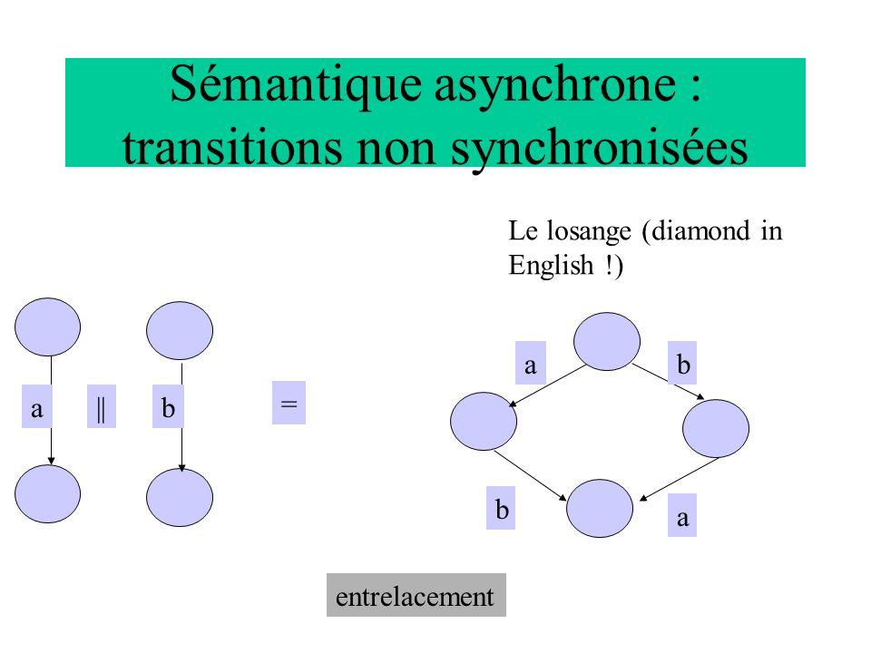 Sémantique asynchrone : transitions non synchronisées