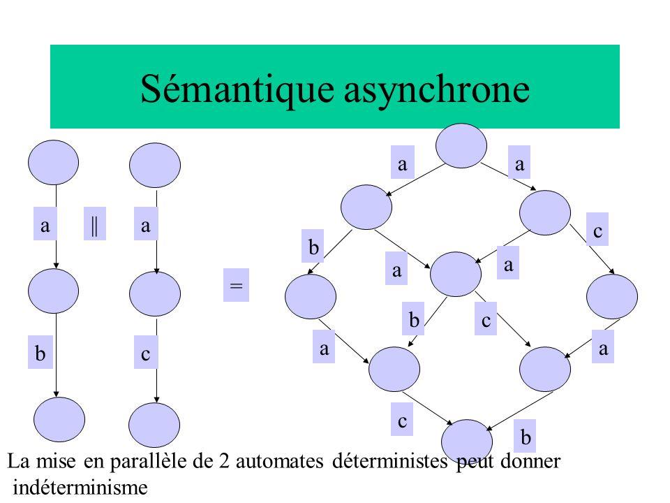 Sémantique asynchrone