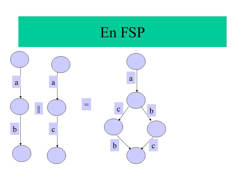 En FSP a a a = || c b b c b c