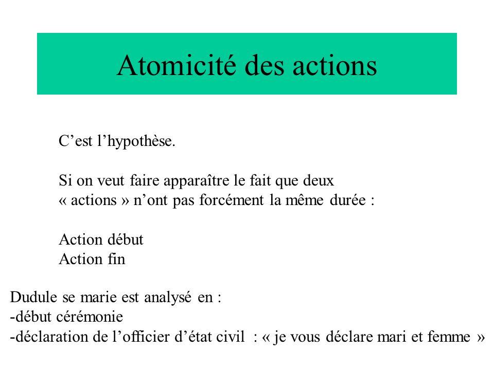 Atomicité des actions C'est l'hypothèse.