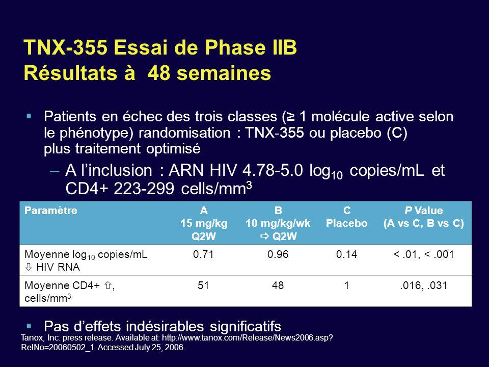 TNX-355 Essai de Phase IIB Résultats à 48 semaines