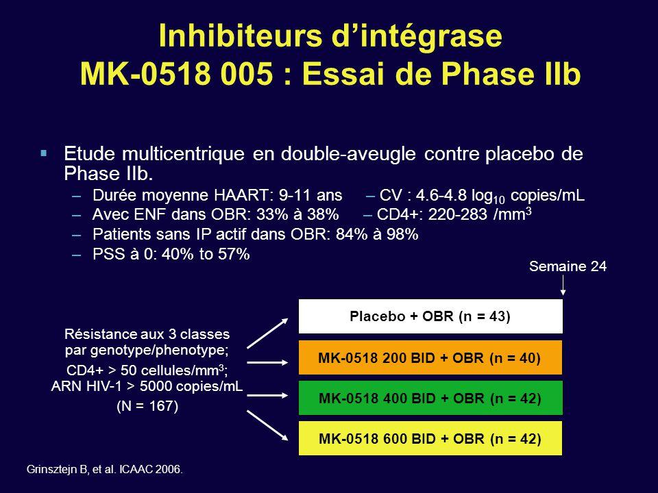 Inhibiteurs d'intégrase MK-0518 005 : Essai de Phase IIb