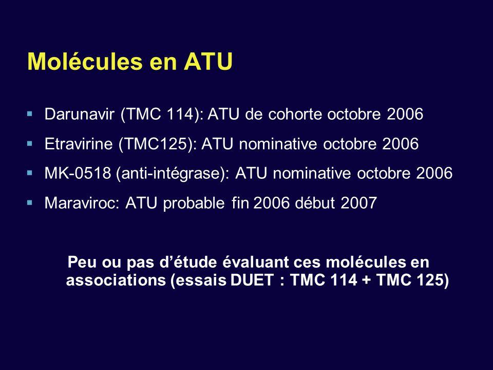 Molécules en ATU Darunavir (TMC 114): ATU de cohorte octobre 2006
