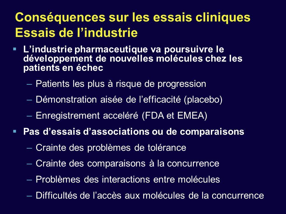 Conséquences sur les essais cliniques Essais de l'industrie