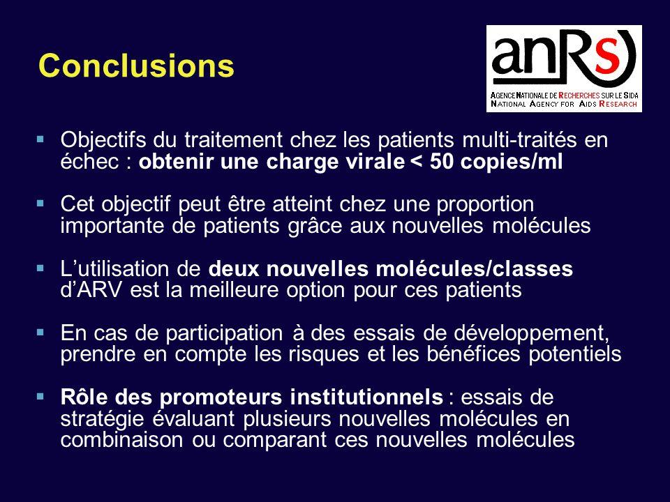 Conclusions Objectifs du traitement chez les patients multi-traités en échec : obtenir une charge virale < 50 copies/ml.