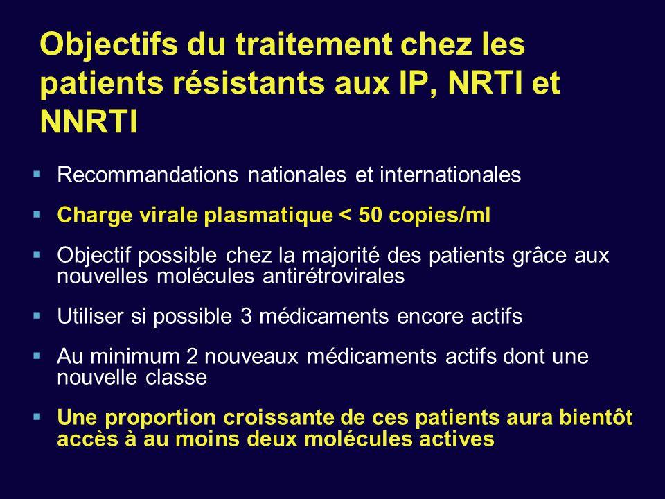 Objectifs du traitement chez les patients résistants aux IP, NRTI et NNRTI
