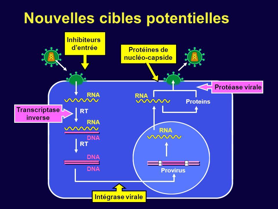 Protéines de nucléo-capside