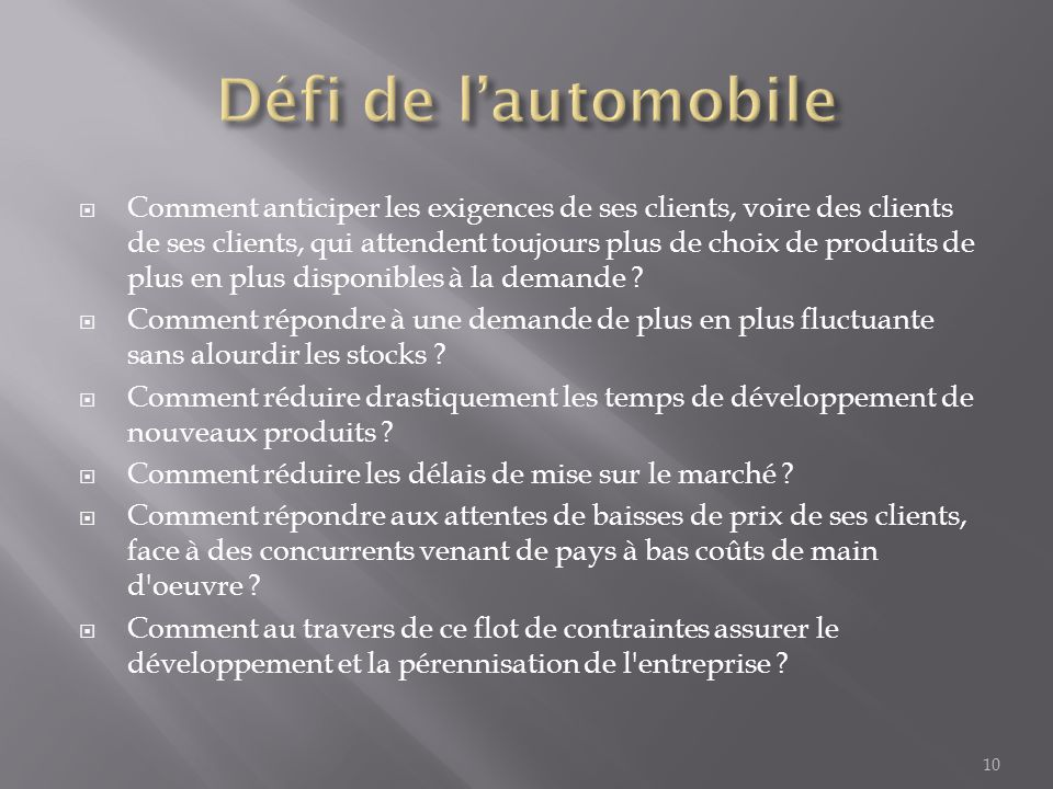 Défi de l'automobile