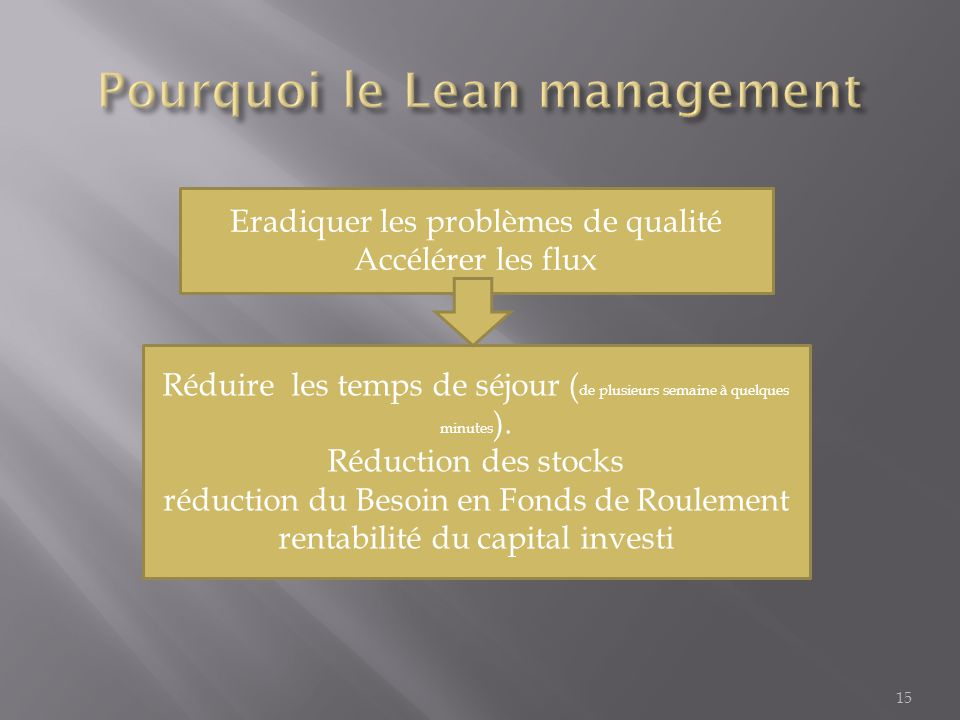 Pourquoi le Lean management