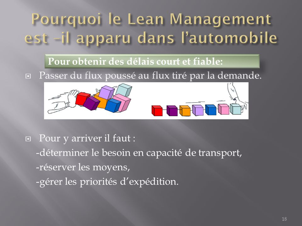 le lean management dans l automobile ppt video online t l charger. Black Bedroom Furniture Sets. Home Design Ideas