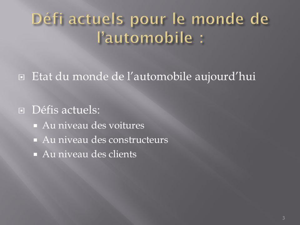 Défi actuels pour le monde de l'automobile :