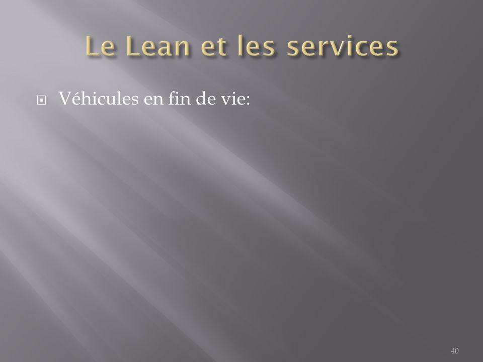 Le Lean et les services Véhicules en fin de vie: