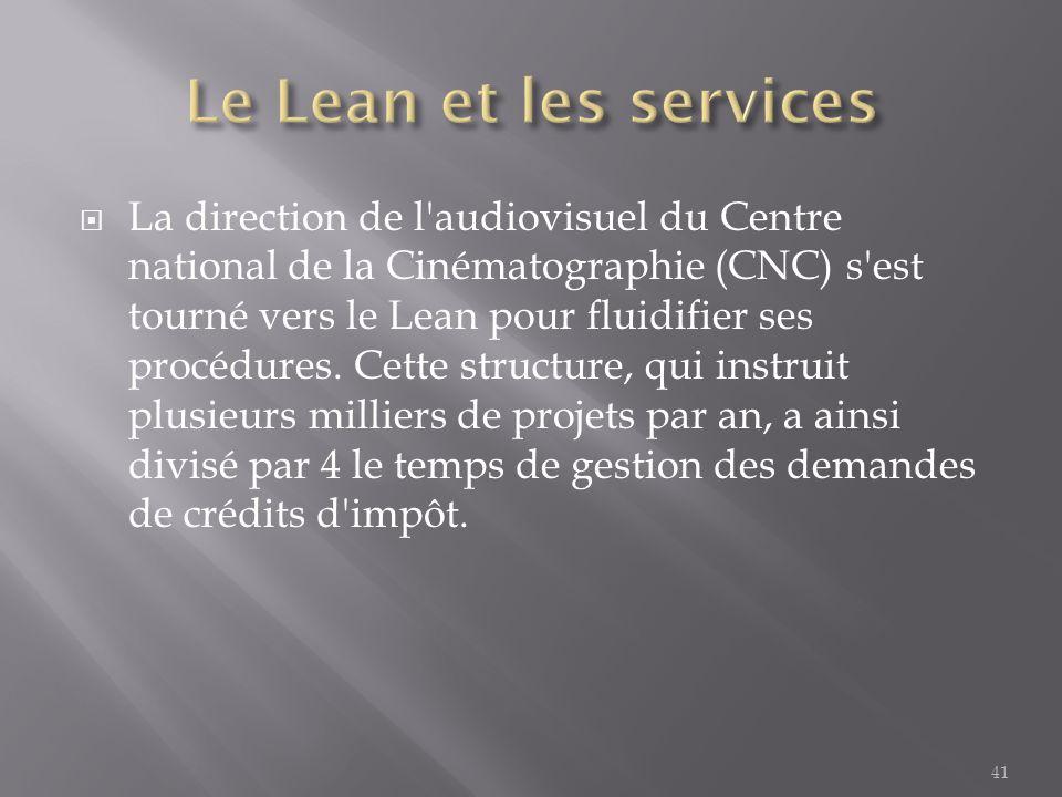 Le Lean et les services