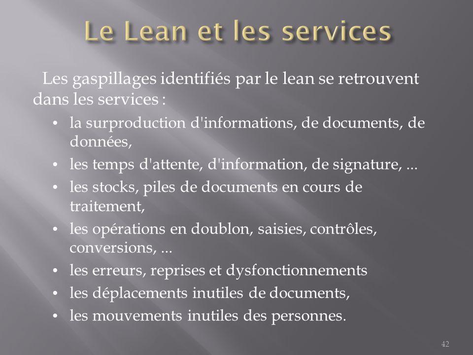 Le Lean et les services Les gaspillages identifiés par le lean se retrouvent dans les services :