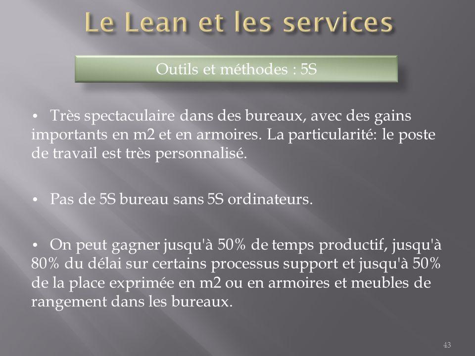 Le Lean et les services Outils et méthodes : 5S