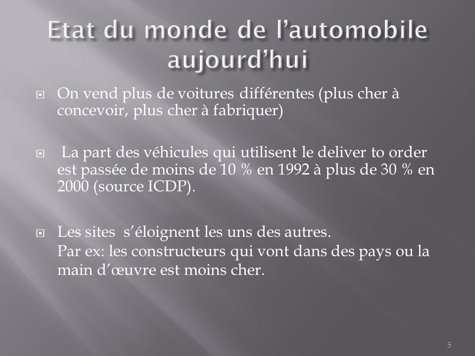 Etat du monde de l'automobile aujourd'hui