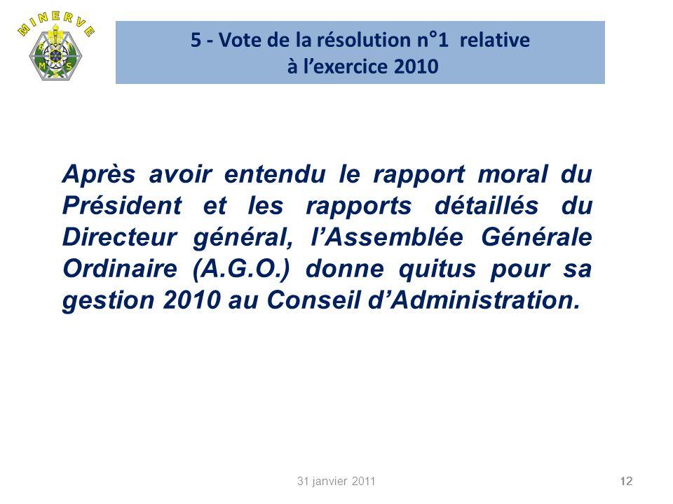5 - Vote de la résolution n°1 relative à l'exercice 2010